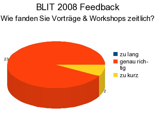 Feedback auswertung-img6.png