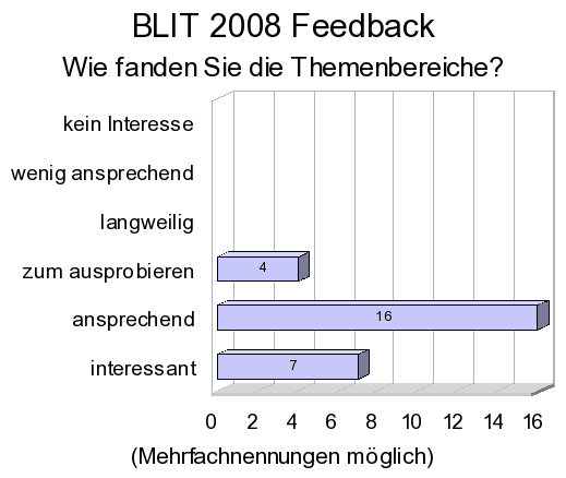 Feedback auswertung-img3.png