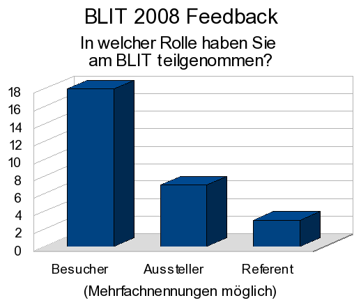 Feedback auswertung-img4.png