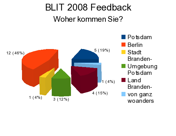 Feedback auswertung-img1.png