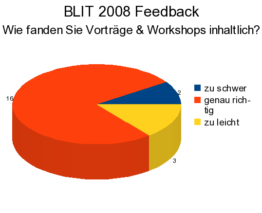 Feedback auswertung-img7.png